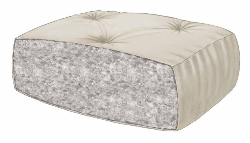Serta Liberty 6 Inch All Cotton Futon Mattress By Wolf Corp